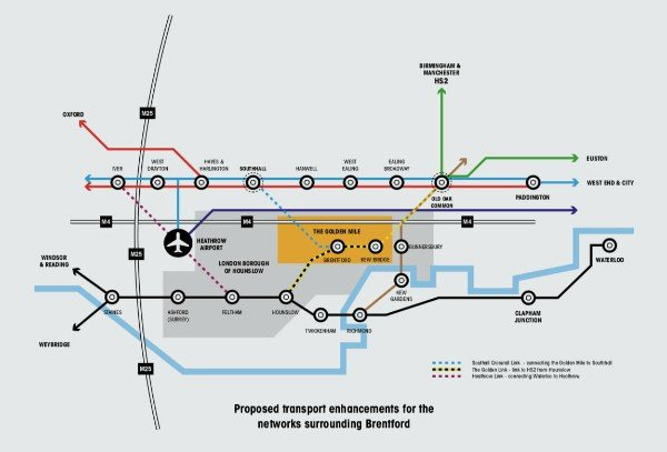Transport Regeneration - Brenford