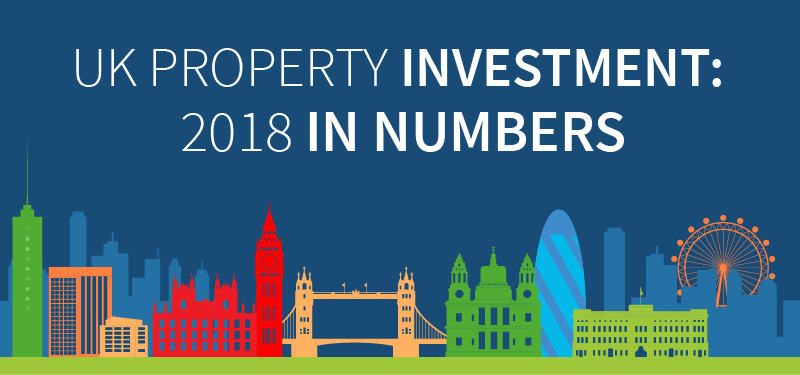 2018 Property Investment Stats Header
